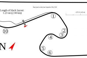 Baskerville Raceway